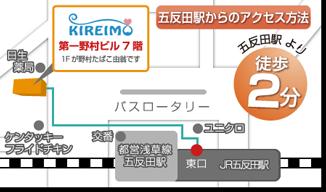 キレイモ(kireimo)五反田店の地図