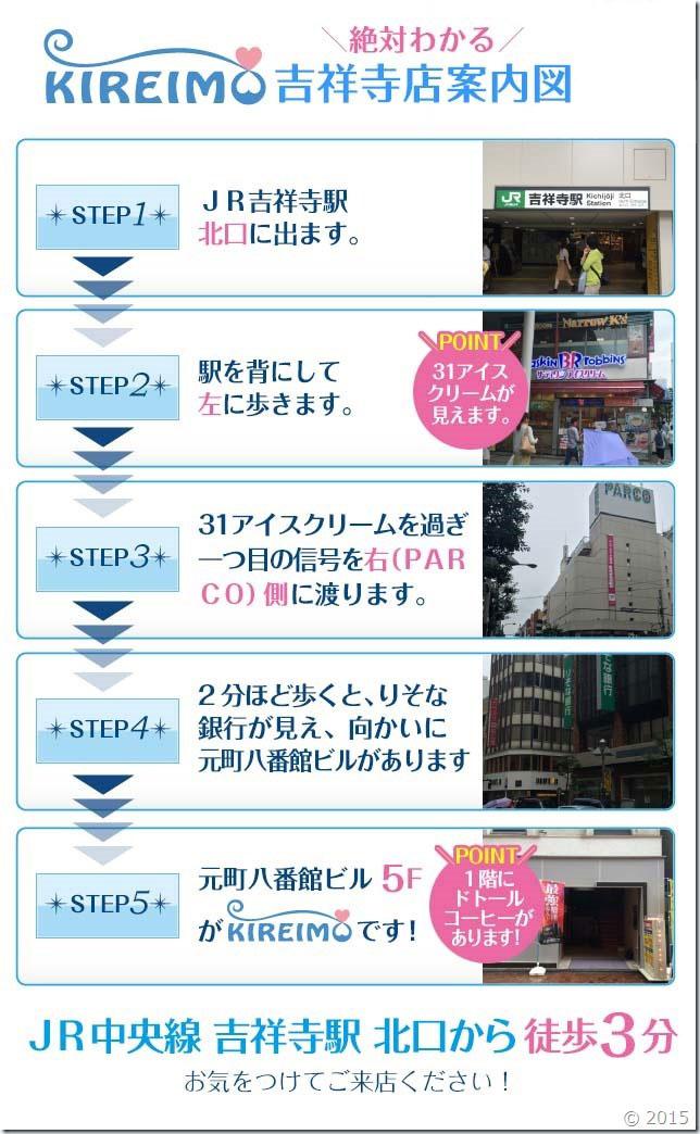キレイモ吉祥寺店までの道順