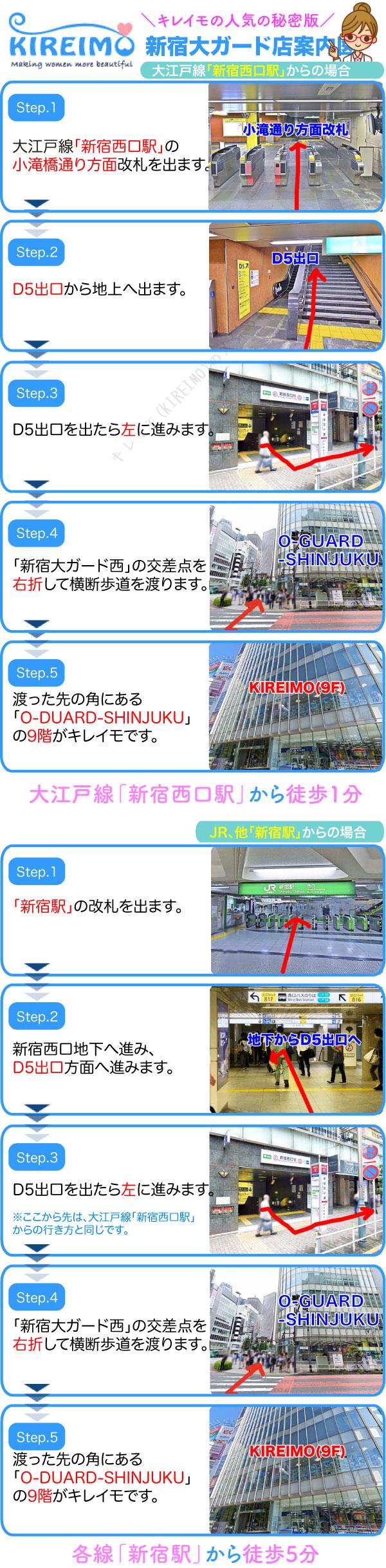 キレイモ新宿大ガードまでの行き方