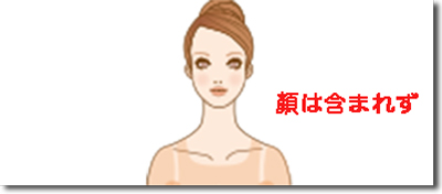 銀座カラーの顔脱毛範囲