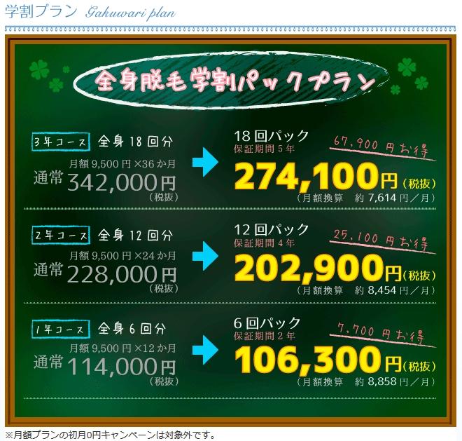 キレイモの学割パックは最大67,900円もお得です。